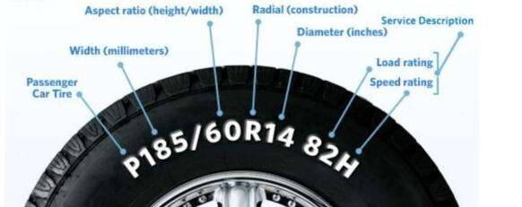 Tire Size Chart 15 >> How to find my tyre size